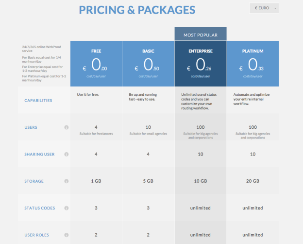 Pricing and features